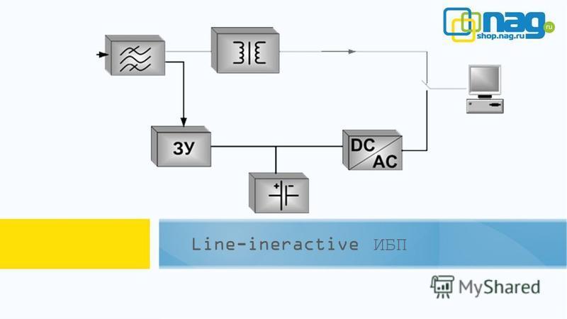 Line-ineractive ИБП