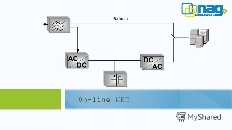 On-line ИБП