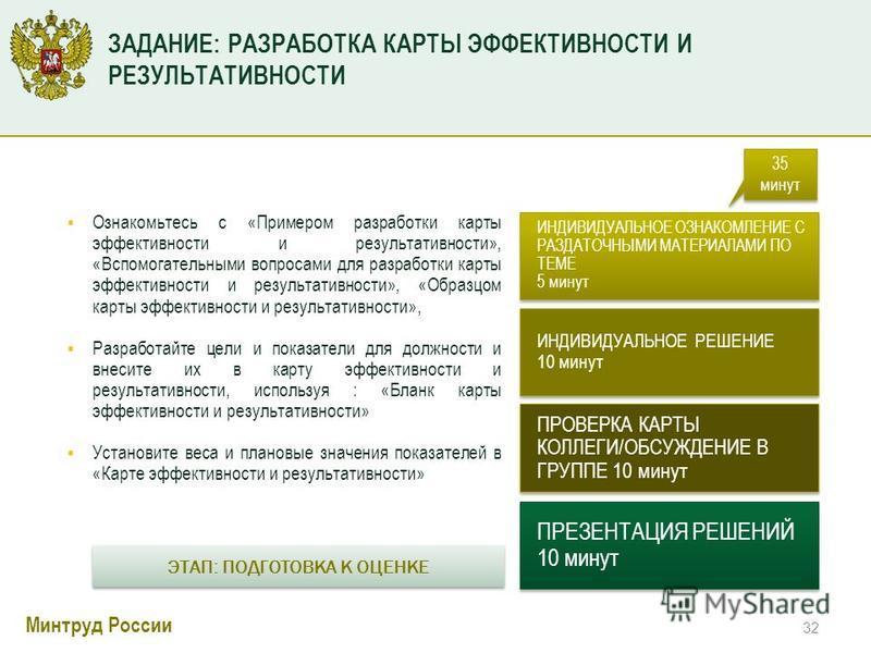 Минтруд России ЗАДАНИЕ: РАЗРАБОТКА КАРТЫ ЭФФЕКТИВНОСТИ И РЕЗУЛЬТАТИВНОСТИ ИНДИВИДУАЛЬНОЕ РЕШЕНИЕ 10 минут ИНДИВИДУАЛЬНОЕ РЕШЕНИЕ 10 минут ПРОВЕРКА КАРТЫ КОЛЛЕГИ/ОБСУЖДЕНИЕ В ГРУППЕ 10 минут ПРЕЗЕНТАЦИЯ РЕШЕНИЙ 10 минут ПРЕЗЕНТАЦИЯ РЕШЕНИЙ 10 минут 35