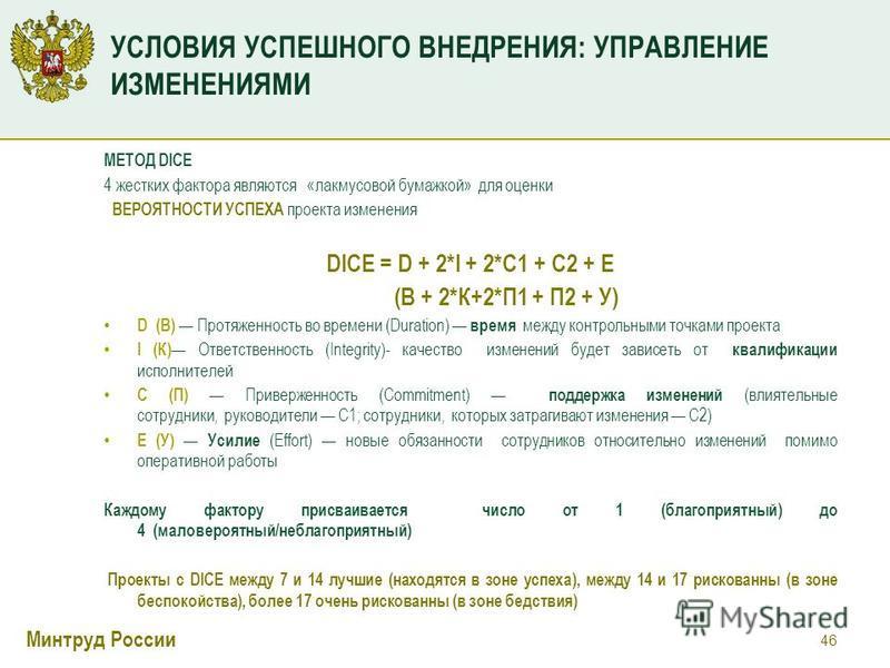 Минтруд России МЕТОД DICE 4 жестких фактора являются «лакмусовой бумажкой» для оценки ВЕРОЯТНОСТИ УСПЕХА проекта изменения DICE = D + 2*I + 2*C1 + C2 + E (В + 2*К+2*П1 + П2 + У) D (В) Протяженность во времени (Duration) время между контрольными точка