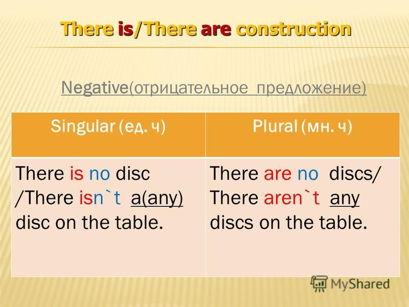 There is/There are construction Negative(отрицательное предложение) Singular (ед. ч)Plural (мн. ч) There is no disc /There isn`t a(any) disc on the table. There are no discs/ There aren`t any discs on the table.