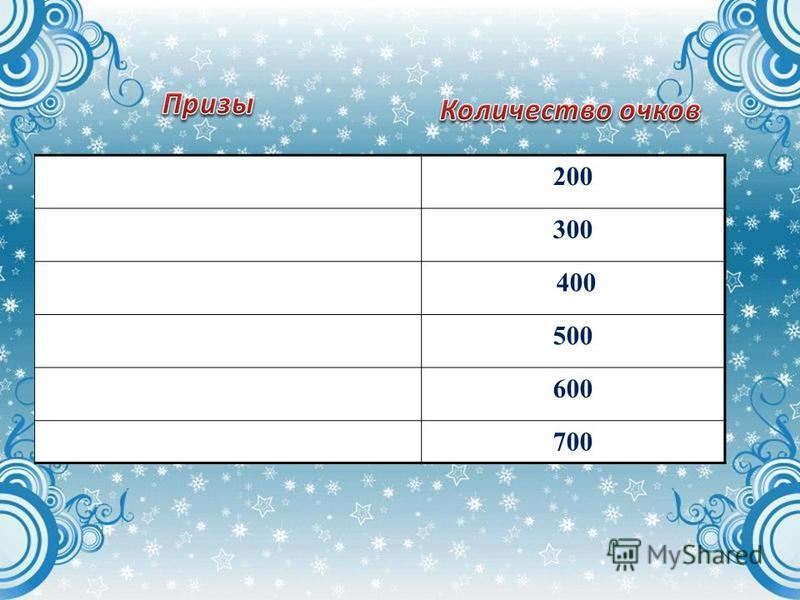 © http://pozdravok.ru/pozdravleniya/prazdniki/ noviy-god/loshadi/ http://pozdravok.ru/pozdravleniya/prazdniki/ noviy-god/loshadi/ 200 300 400 500 600 700