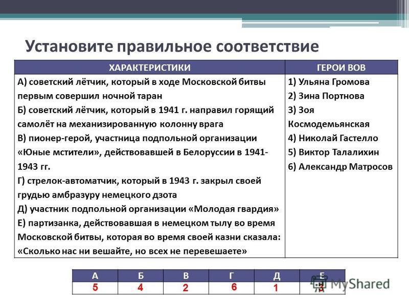 Установите правильное соответствие ХАРАКТЕРИСТИКИГЕРОИ ВОВ А) советский лётчик, который в ходе Московской битвы первым совершил ночной таран Б) советский лётчик, который в 1941 г. направил горящий самолёт на механизированную колонну врага В) пионер-г