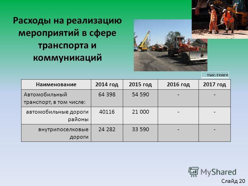 Расходы на реализацию мероприятий в сфере транспорта и коммуникаций Наименование 2014 год 2015 год 2016 год 2017 год Автомобильный транспорт, в том числе: 64 39854 590-- автомобильные дороги районы 4011621 000-- внутрипоселковые дороги 24 28233 590--