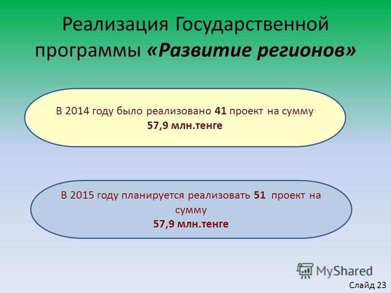 Реализация Государственной программы «Развитие регионов» В 2014 году было реализовано 41 проект на сумму 57,9 млн.тенге В 2015 году планируется реализовать 51 проект на сумму 57,9 млн.тенге Слайд 23