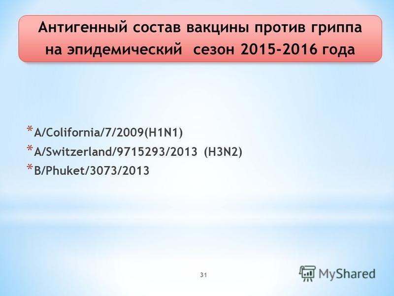 31 * A/Colifornia/7/2009(H1N1) * A/Switzerland/9715293/2013 (H3N2) * B/Phuket/3073/2013 Антигенный состав вакцины против гриппа на эпидемический сезон 2015-2016 года