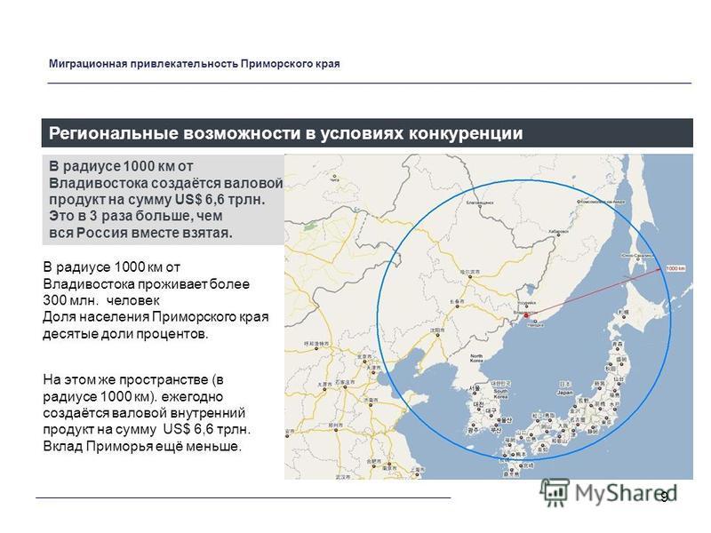 9 Региональные возможности в условиях конкуренции В радиусе 1000 км от Владивостока проживает более 300 млн. человек Доля населения Приморского края десятые доли процентов. В радиусе 1000 км от Владивостока создаётся валовой продукт на сумму US$ 6,6