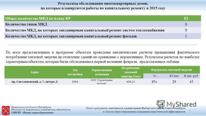 Правительство Санкт-Петербурга Комитет по энергетике и инженерному обеспечению СПбГБУ «Центр энергосбережения» Результаты обследования многоквартирных домов, на которые планируются работы по капитальному ремонту в 2015 году Отчет о результатах деятел