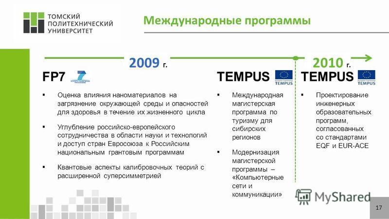 Международные программы FP7 Оценка влияния наноматериалов на загрязнение окружающей среды и опасностей для здоровья в течение их жизненного цикла Углубление российско-европейского сотрудничества в области науки и технологий и доступ стран Евросоюза к