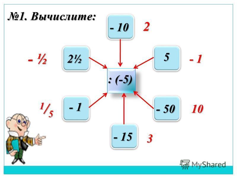 : (-5) 2½ - 10 5 - 50 - 15 - 1 - ½ - ½ 2 - 1 10 3 1/51/51/51/5 1. Вычислите: