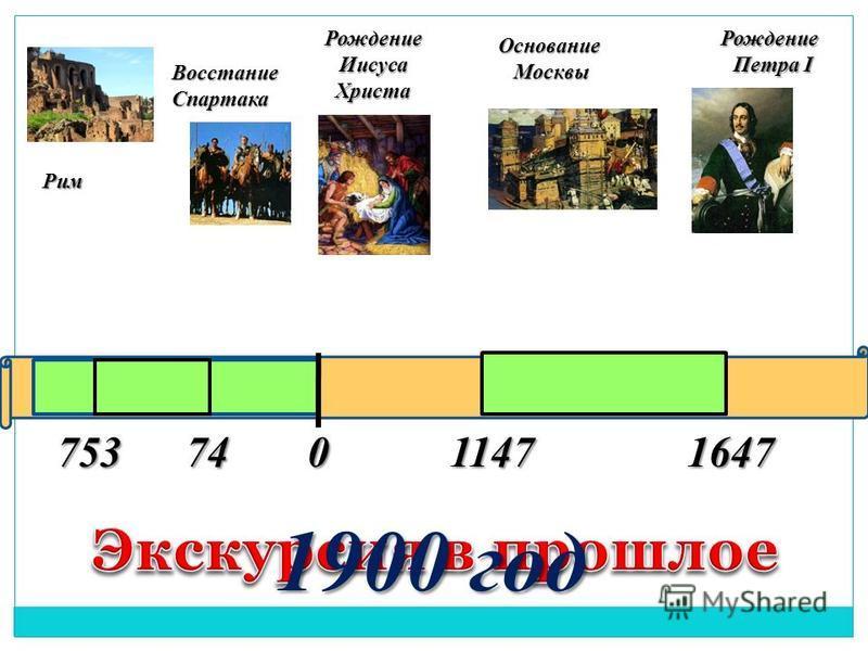 075374 Рим Восстание Спартака Рождение ИисусаХриста Основание Москвы Рождение Петра I 11471647 1900 год