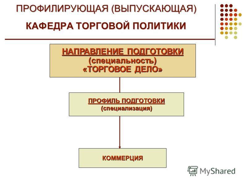 ПРОФИЛИРУЮЩАЯ (ВЫПУСКАЮЩАЯ) КАФЕДРА ТОРГОВОЙ ПОЛИТИКИ НАПРАВЛЕНИЕ ПОДГОТОВКИ (специальность) «ТОРГОВОЕ ДЕЛО» ПРОФИЛЬ ПОДГОТОВКИ (специализация) КОММЕРЦИЯ