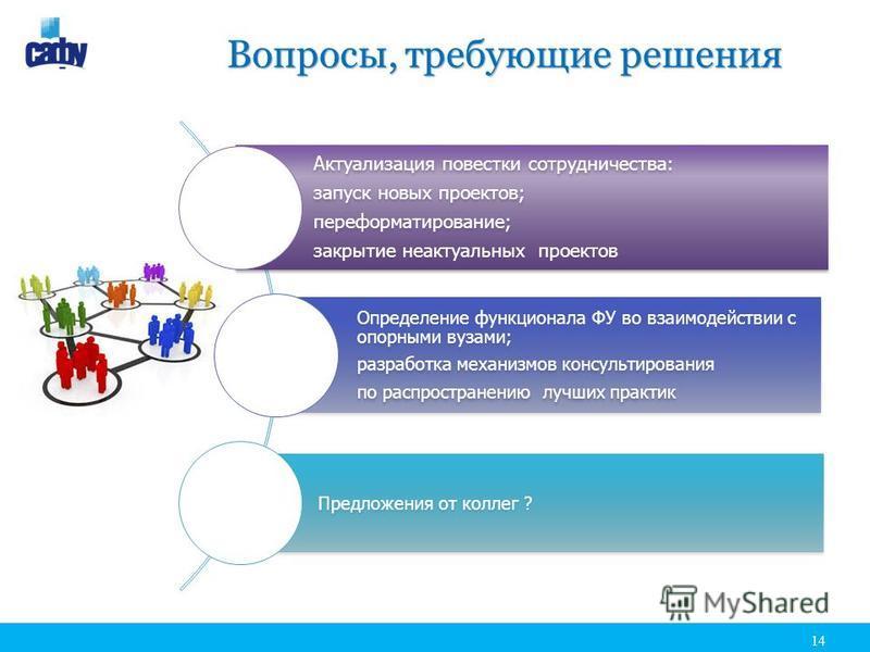 Вопросы, требующие решения Актуализация повестки сотрудничества: запуск новых проектов; переформатирование; закрытие неактуальных проектов Определение функционала ФУ во взаимодействии с опорными вузами; разработка механизмов консультирования по распр