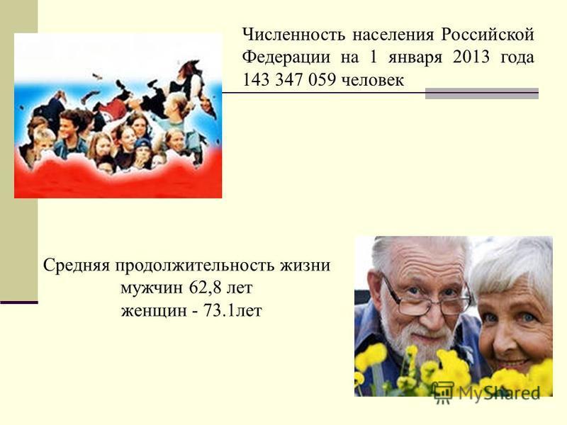 Численность населения Российской Федерации на 1 января 2013 года 143 347 059 человек Средняя продолжительность жизни мужчин 62,8 лет женщин - 73.1 лет