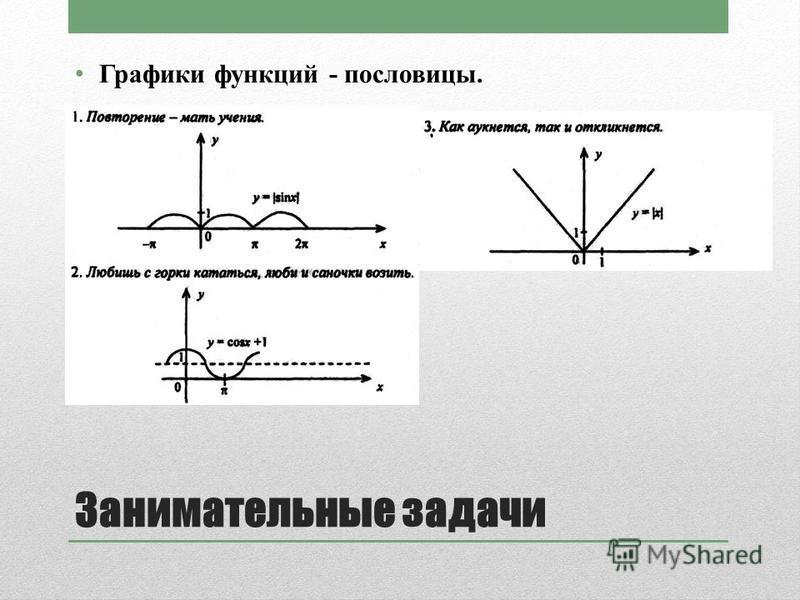 Занимательные задачи Графики функций - пословицы.