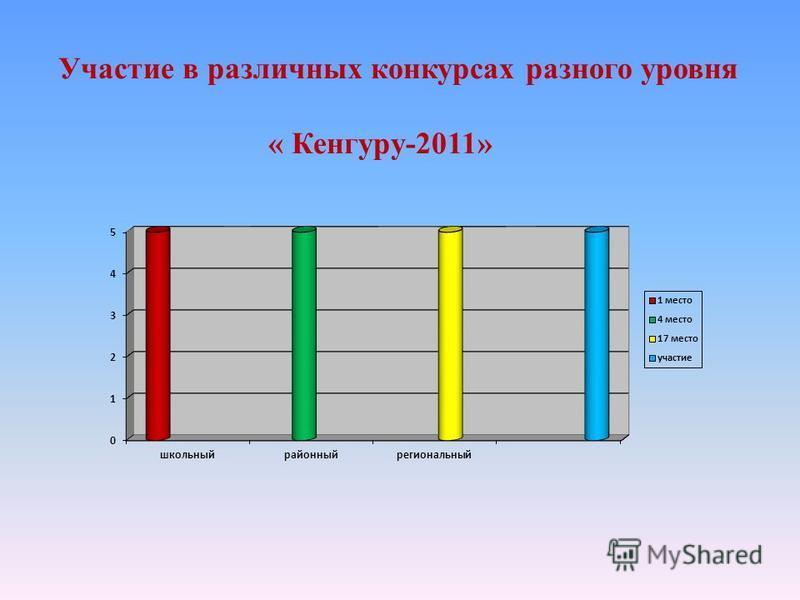 Участие в различных конкурсах разного уровня « Кенгуру-2011»
