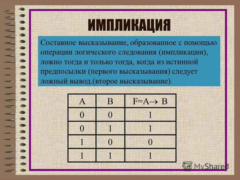 ИНВЕРСИЯ Логическое отрицание(инверсия)делает истинное высказывание ложным и, наоборот, ложное-истинным. АF=A 01 10