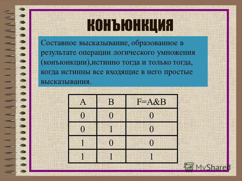 Алгебра высказываний Высказывание- это форма мышления, в которой что- либо утверждается или отрицается о свойствах реальных предметов и отношениях между ними. Высказывание может быть либо истинно, либо ложно. Высказывание строится на основе понятий и