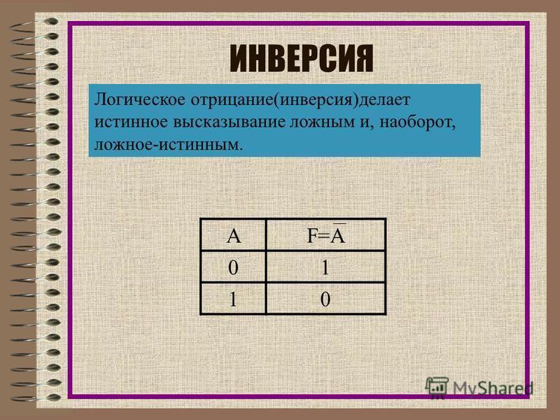 «Мнемоническое правило» Логическое сложение Логическое умножение