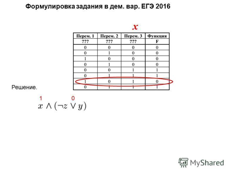 Формулировка задания в дом. вар. ЕГЭ 2016 Решение. 10 x