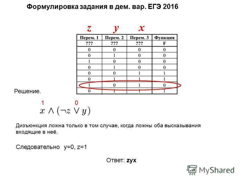 Формулировка задания в дом. вар. ЕГЭ 2016 Решение. Дизъюнкция ложна только в том случае, когда ложны оба высказывания входящие в неё. 10 xzy Следовательно y=0, z=1 Ответ: zyx