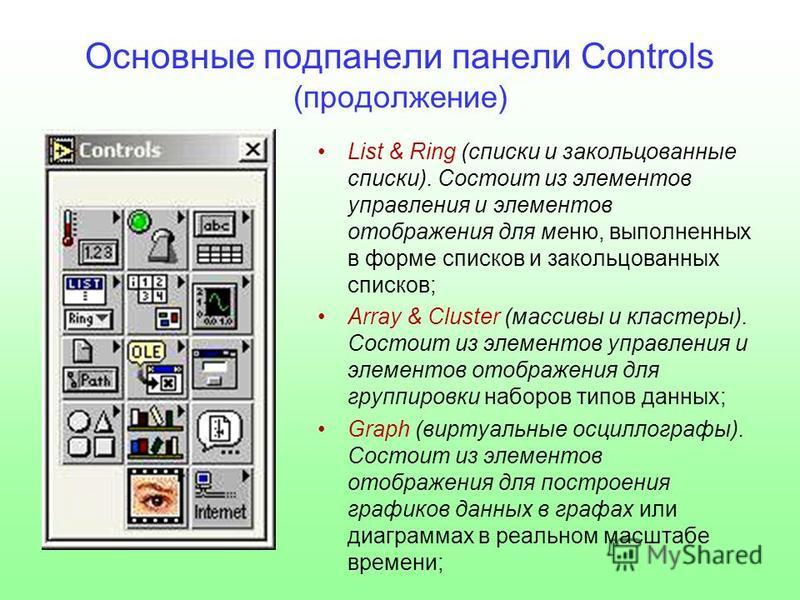 Основные под панели панели Controls (продолжение) List & Ring (списки и закольцованные списки). Состоит из элементов управления и элементов отображения для меню, выполненных в форме списков и закольцованных списков; Array & Cluster (массивы и кластер
