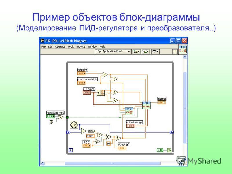 Пример объектов блок-диаграммы (Моделирование ПИД-регулятора и преобразователя..)