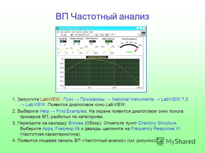 ВП Частотный анализ 1. Запустите LabVIEW: Пуск Программы NationaI Instruments LabVIEW 7.0 LabVIEW. Появится диалоговое окно LabVIEW. 2. Выберите Help Find Examples. На экране появится диалоговое окно поиска примеров ВП, разбитых по категориям. 3. Пер