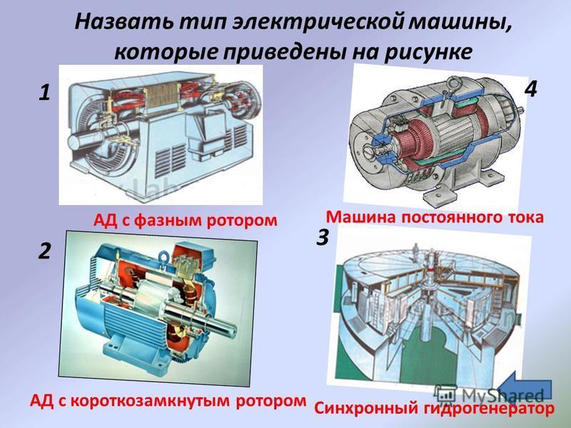 Назвать тип электрической машины, которые приведены на рисунке 1 2 3 4 АД с фазным ротором АД с короткозамкнутым ротором Машина постоянного тока Синхронный гидрогенератор
