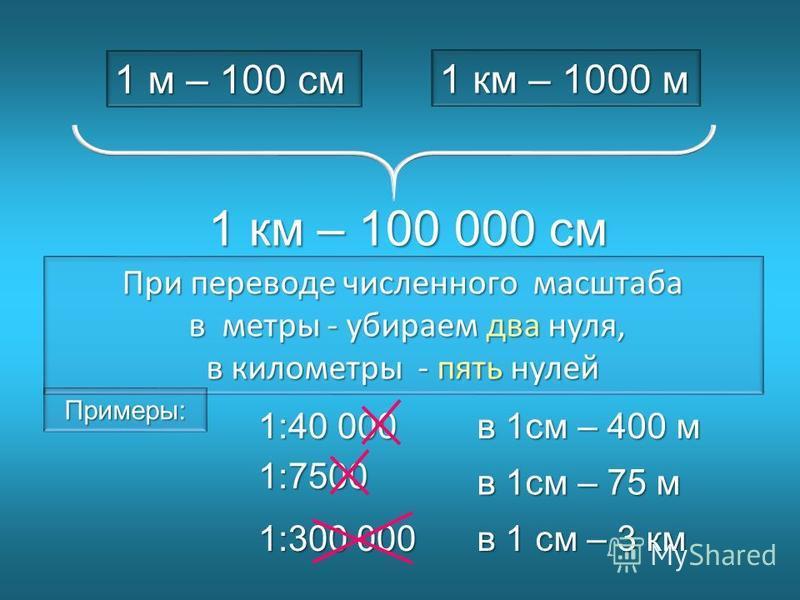 1 км – 1000 м 1 м – 100 см 1 км – 100 000 см При переводе численного масштаба в метры - убираем два нуля, в метры - убираем два нуля, в километры - пять нулей Примеры: 1:40 000 1:7500 1:300 000 в 1 см – 400 м в 1 см – 75 м в 1 см – 3 км