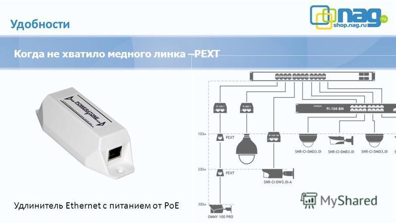Удобности Когда не хватило медного линка –PEXT Удлинитель Ethernet с питанием от PoE