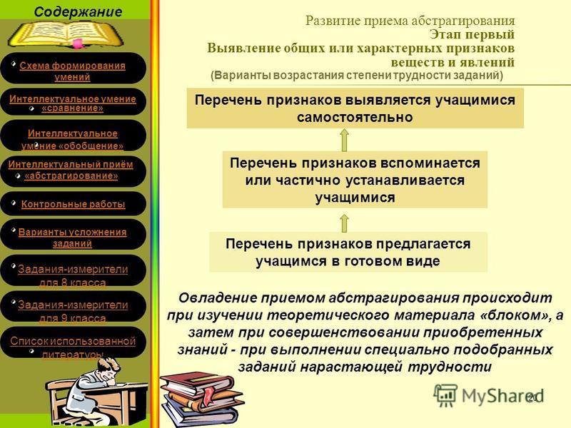Содержание Контрольные работы Варианты усложнения заданий Схема формирования умений Интеллектуальное умение «обобщение» Интеллектуальное умение «сравнение» Интеллектуальный приём «абстрагирование» Список использованной литературы Задания-измерители д