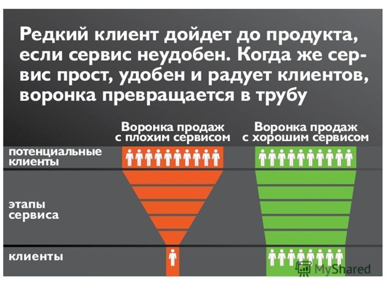 Поток клиентов
