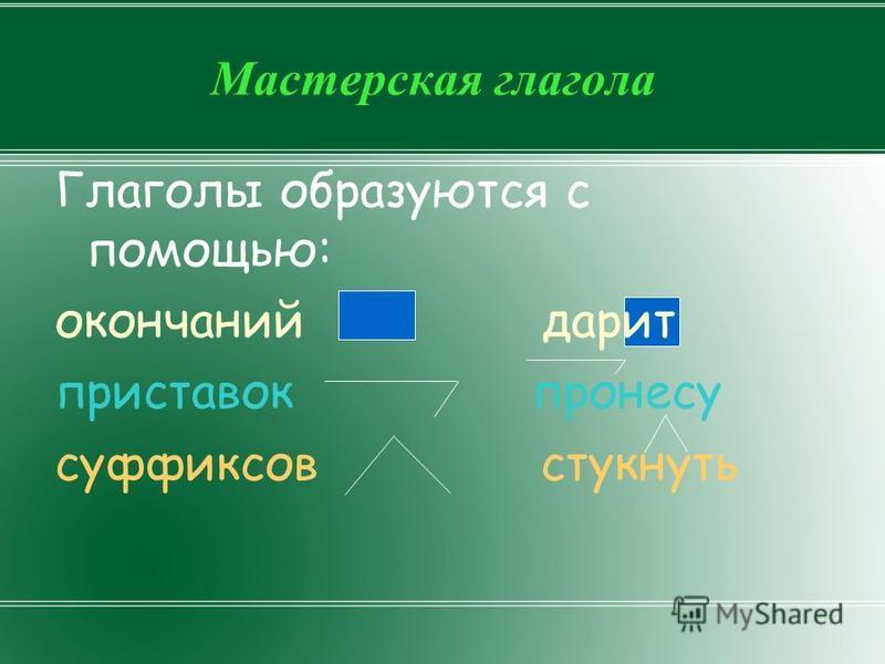 Мастерская глагола Глаголы образуются с помощью: окончаний дарит приставок пронесу суффиксов стукнуть