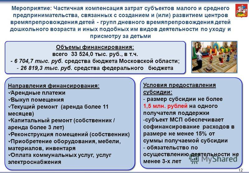 Мероприятие: Частичная компенсация затрат субъектов малого и среднего предпринимательства, связанных с созданием и (или) развитием центров времяпрепровождения детей - групп дневного времяпрепровождения детей дошкольного возраста и иных подобных им ви