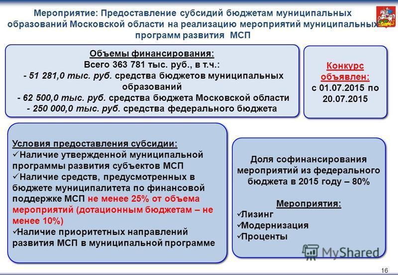 Мероприятие: Предоставление субсидий бюджетам муниципальных образований Московской области на реализацию мероприятий муниципальных программ развития МСП 16 Объемы финансирования: Всего 363 781 тыс. руб., в т.ч.: - 51 281,0 тыс. руб. средства бюджетов