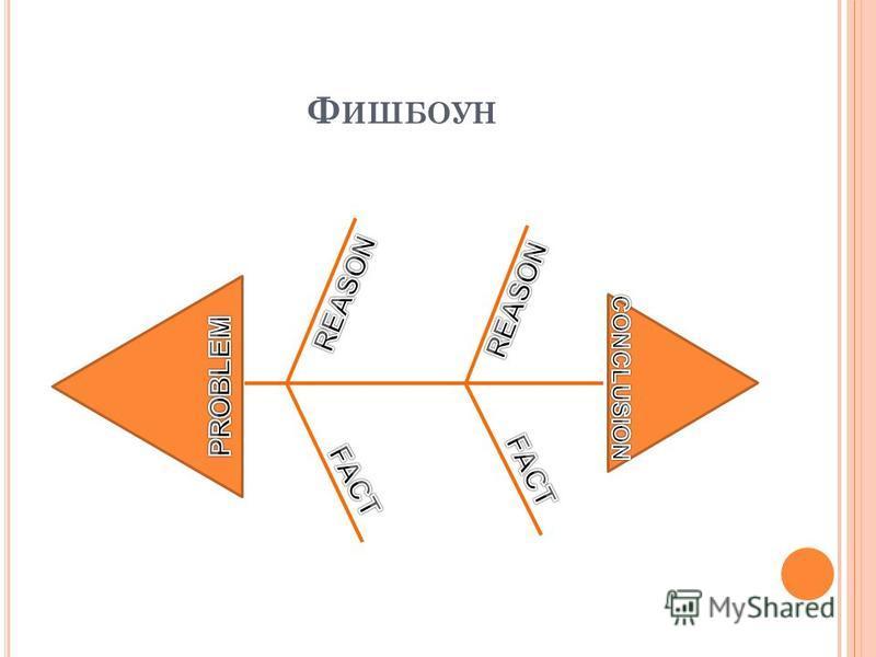 Ф ИШБОУН