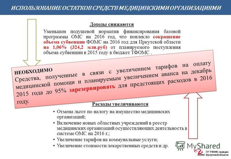 ГУ ТФОМС граждан Иркутской области ИСПОЛЬЗОВАНИЕ ОСТАТКОВ СРЕДСТВ МЕДИЦИНСКИМИ ОРГАНИЗАЦИЯМИ Доходы снижаются Уменьшен подушевой норматив финансирования базовой программы ОМС на 2016 год, что повлекло сокращение объема субвенции ФОМС на 2016 год для