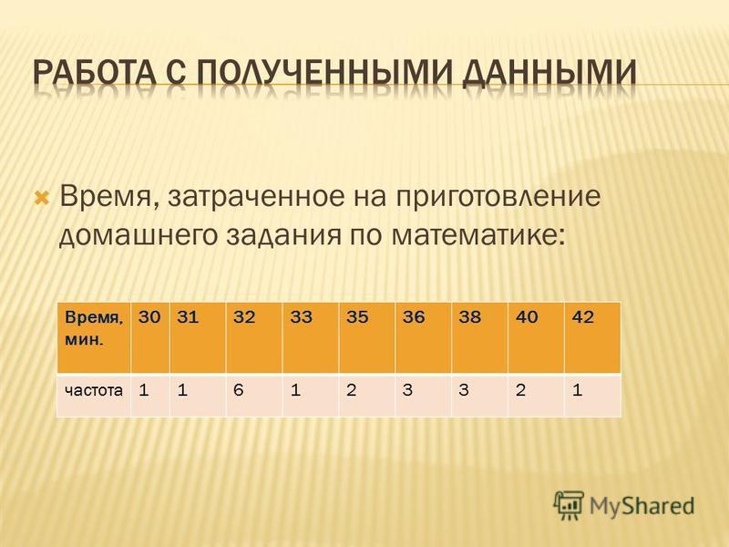 Время, затраченное на приготовление домашнего задания по математике: Время, мин. 303132333536384042 частота 116123321