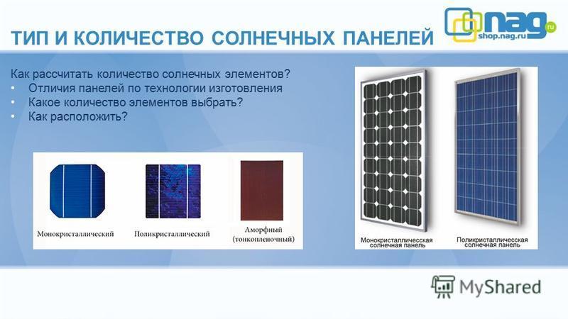 ТИП И КОЛИЧЕСТВО СОЛНЕЧНЫХ ПАНЕЛЕЙ Как рассчитать количество солнечных элементов? Отличия панелей по технологии изготовления Какое количество элементов выбрать? Как расположить?
