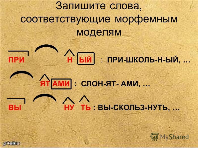 Запишите слова, соответствующие морфемным моделям ПРИ Н ЫЙ : ПРИ-ШКОЛЬ-Н-ЫЙ, … ЯТ АМИ : СЛОН-ЯТ- АМИ, … ВЫ НУ ТЬ : ВЫ-СКОЛЬЗ-НУТЬ, …