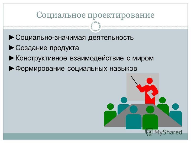 Социальное проектирование Социально-значимая деятельность Создание продукта Конструктивное взаимодействие с миром Формирование социальных навыков