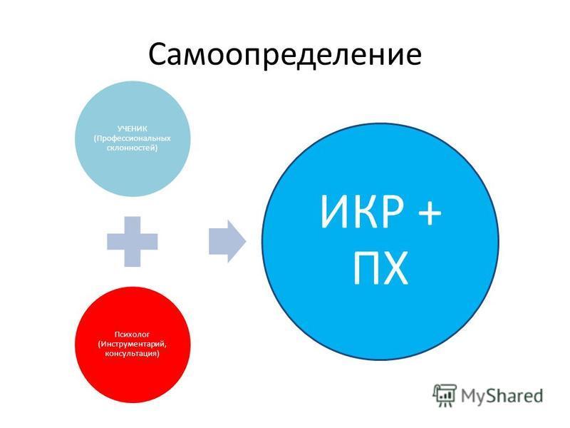 УЧЕНИК (Профессиональных склонностей) Психолог (Инструментарий, консультация) ИКР + ПХ Самоопределение