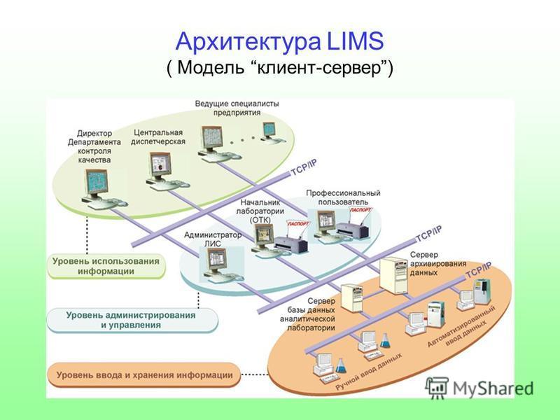 Архитектура LIMS ( Модель клиент-сервер)