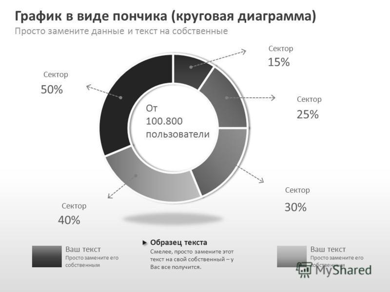 Slide GO.ru График в виде пончика (круговая диаграмма) Просто замените данные и текст на собственные Ваш текст Просто замените его собственным Образец текста Смелее, просто замените этот текст на свой собственный – у Вас все получится. Сектор 15% 25%