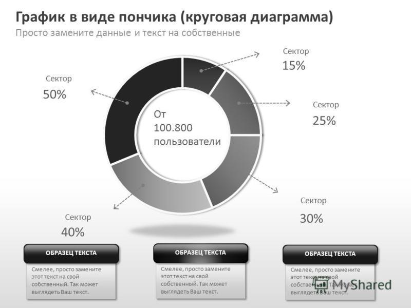 Slide GO.ru График в виде пончика (круговая диаграмма) Просто замените данные и текст на собственные ОБРАЗЕЦ ТЕКСТА Смелее, просто замените этот текст на свой собственный. Так может выглядеть Ваш текст. ОБРАЗЕЦ ТЕКСТА Смелее, просто замените этот тек