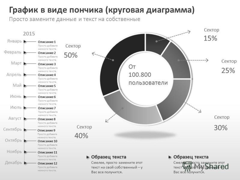 Slide GO.ru График в виде пончика (круговая диаграмма) Просто замените данные и текст на собственные Январь Февраль Март Апрель Май Июнь Июль Август Сентябрь Октябрь Ноябрь Декабрь Описание 1 Просто добавьте немного текста. Описание 2 Просто добавьте