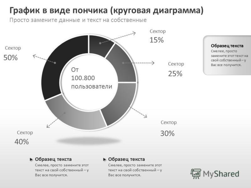 Slide GO.ru График в виде пончика (круговая диаграмма) Просто замените данные и текст на собственные Образец текста Смелее, просто замените этот текст на свой собственный – у Вас все получится. Образец текста Смелее, просто замените этот текст на сво