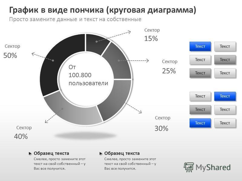 Slide GO.ru График в виде пончика (круговая диаграмма) Просто замените данные и текст на собственные Текст Образец текста Смелее, просто замените этот текст на свой собственный – у Вас все получится. Образец текста Смелее, просто замените этот текст