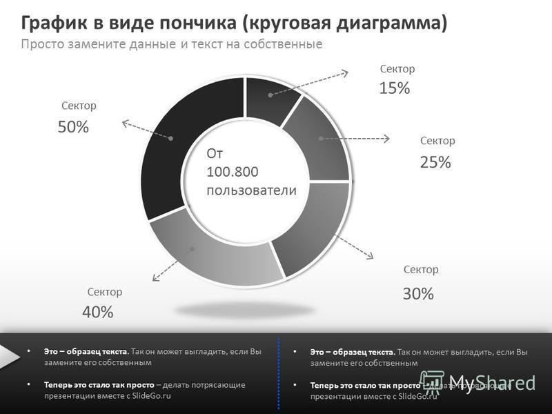 Slide GO.ru График в виде пончика (круговая диаграмма) Просто замените данные и текст на собственные Это – образец текста. Так он может выгладить, если Вы замените его собственным Теперь это стало так просто – делать потрясающие презентации вместе с